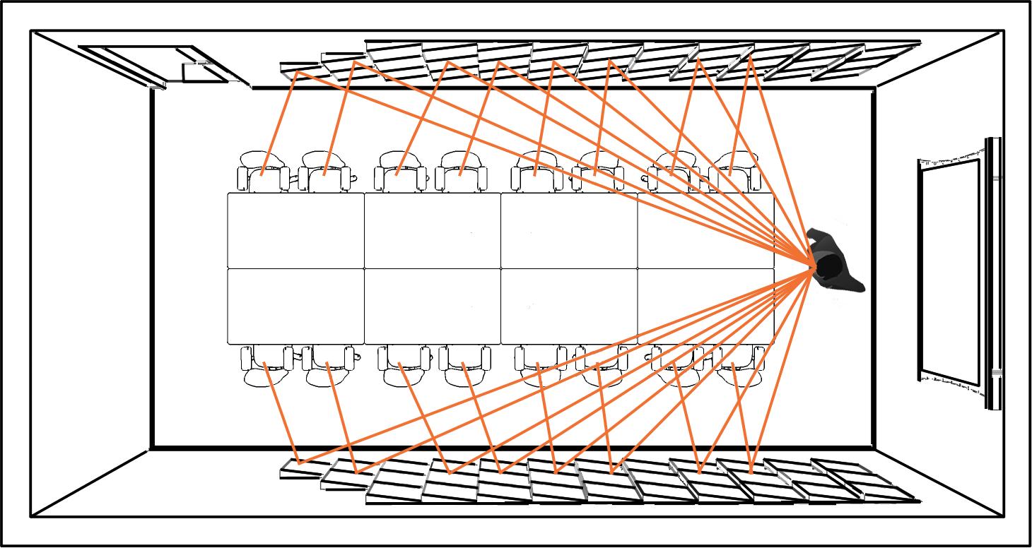 Schemat przedstawiający kierowanie fali dźwiękowej przy pomocy systemu Tilt Lite